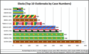 ebola_outbreaks_numbers