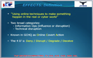 Effects Targeted by Online Covert Action