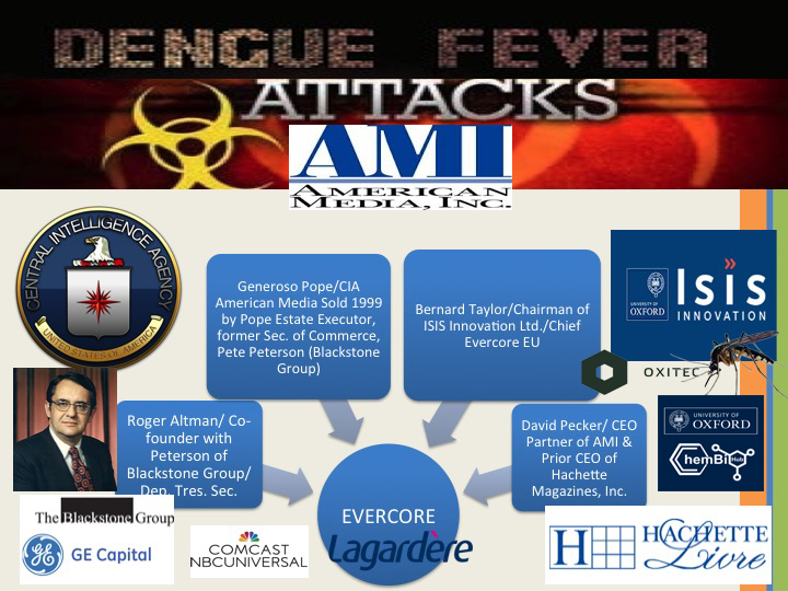 Dengue Fever Attacks AMI Composit Slide